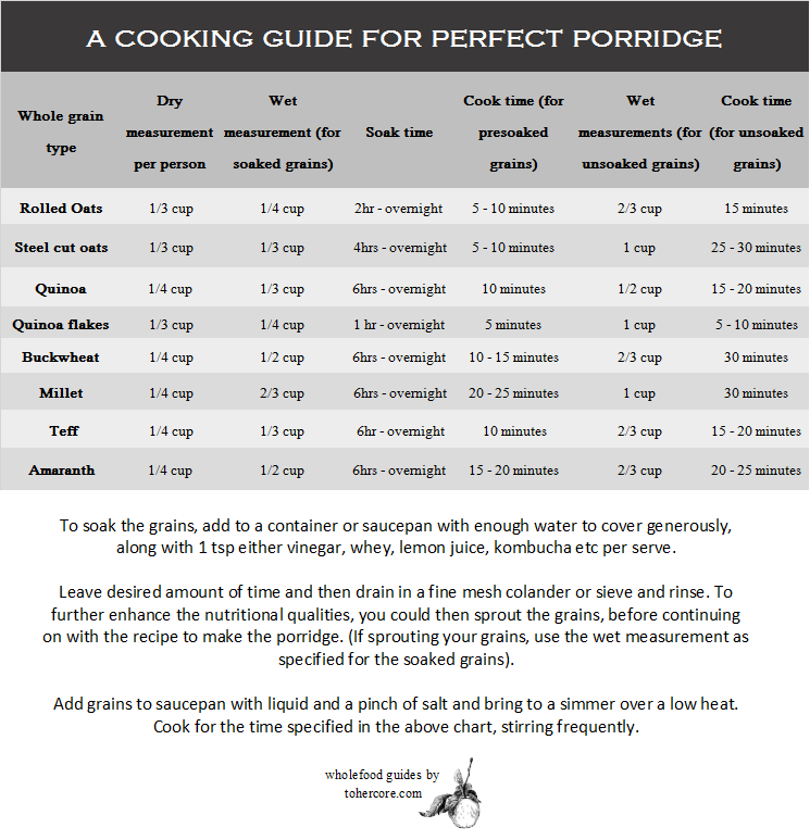 A cooking guide to making perfect porridge / oatmeal everytime using wholegrains || to her core